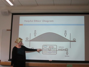 Ellen makes the point about interactionist ethics